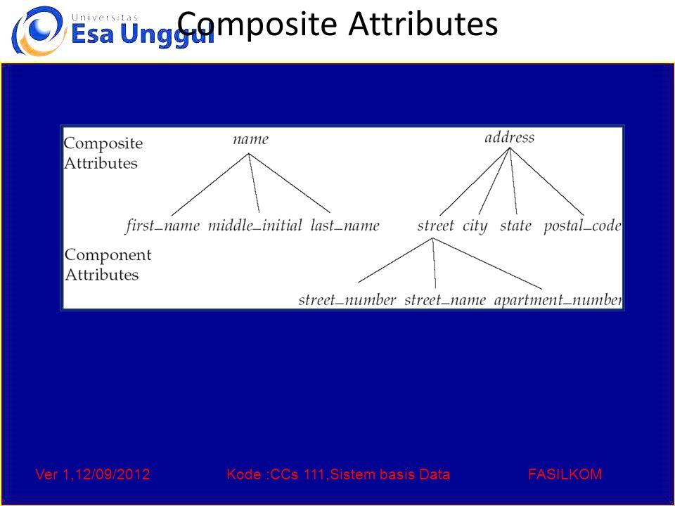 Ver 1,12/09/2012Kode :CCs 111,Sistem basis DataFASILKOM Composite Attributes