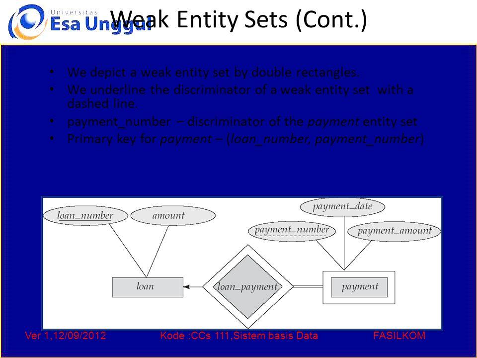 Ver 1,12/09/2012Kode :CCs 111,Sistem basis DataFASILKOM Weak Entity Sets (Cont.) We depict a weak entity set by double rectangles.