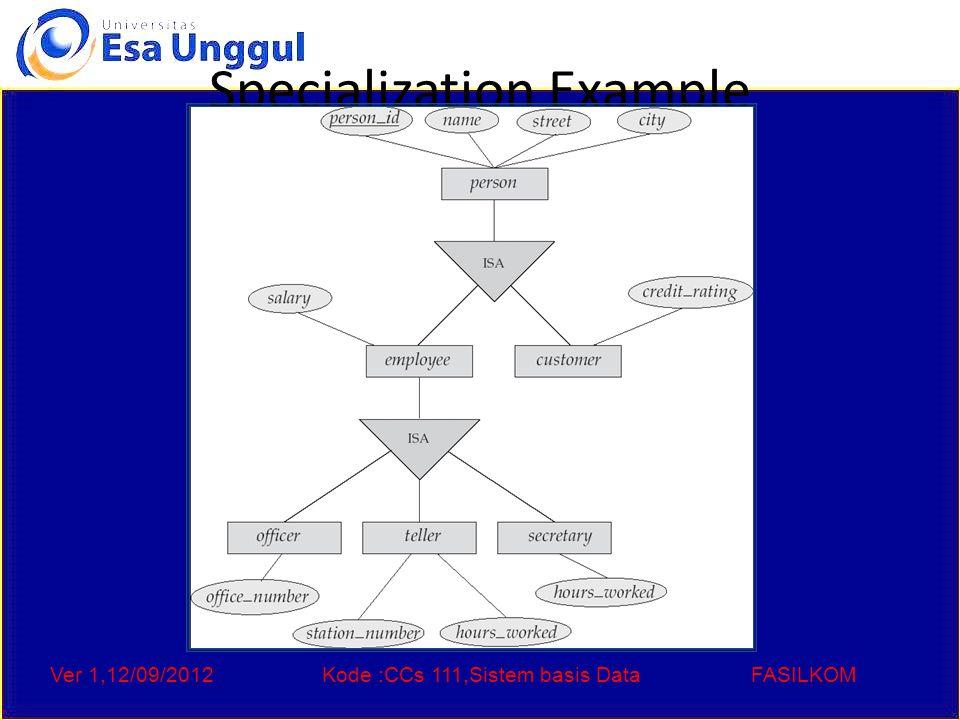 Ver 1,12/09/2012Kode :CCs 111,Sistem basis DataFASILKOM Specialization Example