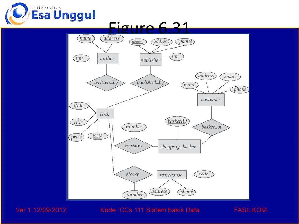 Ver 1,12/09/2012Kode :CCs 111,Sistem basis DataFASILKOM Figure 6.31