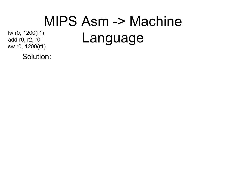 MIPS Asm -> Machine Language decimal binary oprsrtrd Address /shamt funct Solution: lw r0, 1200(r1) add r0, r2, r0 sw r0, 1200(r1) 0020032 35011200 43