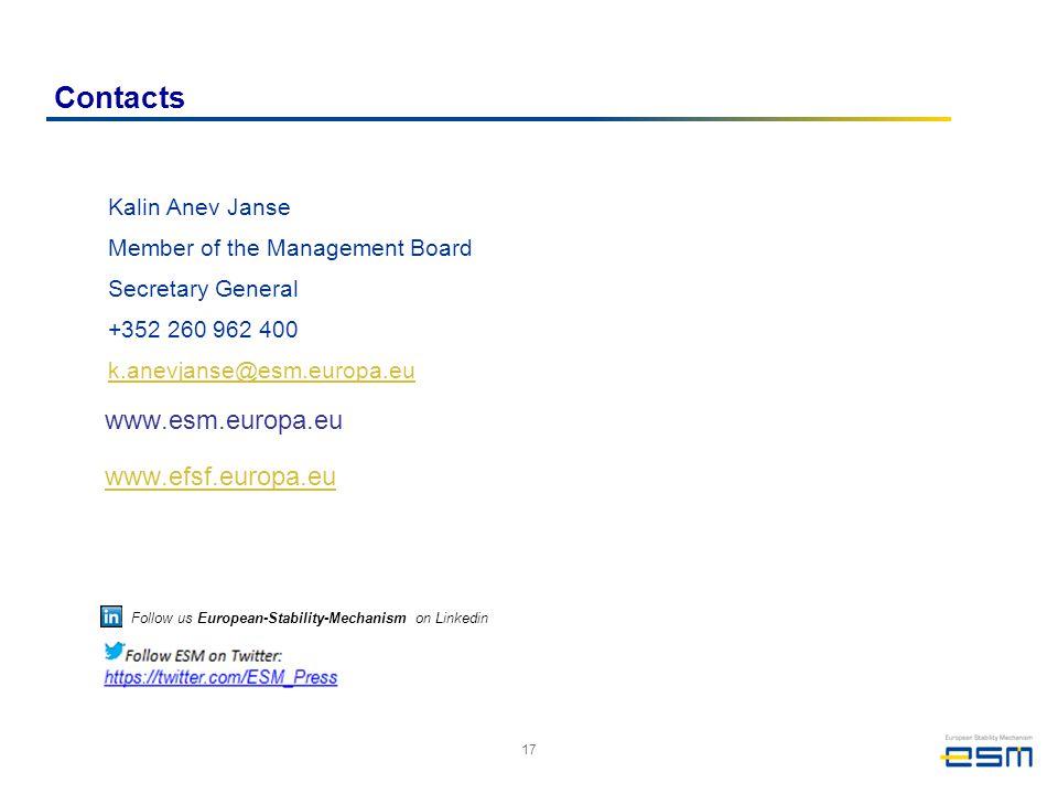 Contacts Kalin Anev Janse Member of the Management Board Secretary General +352 260 962 400 k.anevjanse@esm.europa.eu www.esm.europa.eu www.efsf.europ