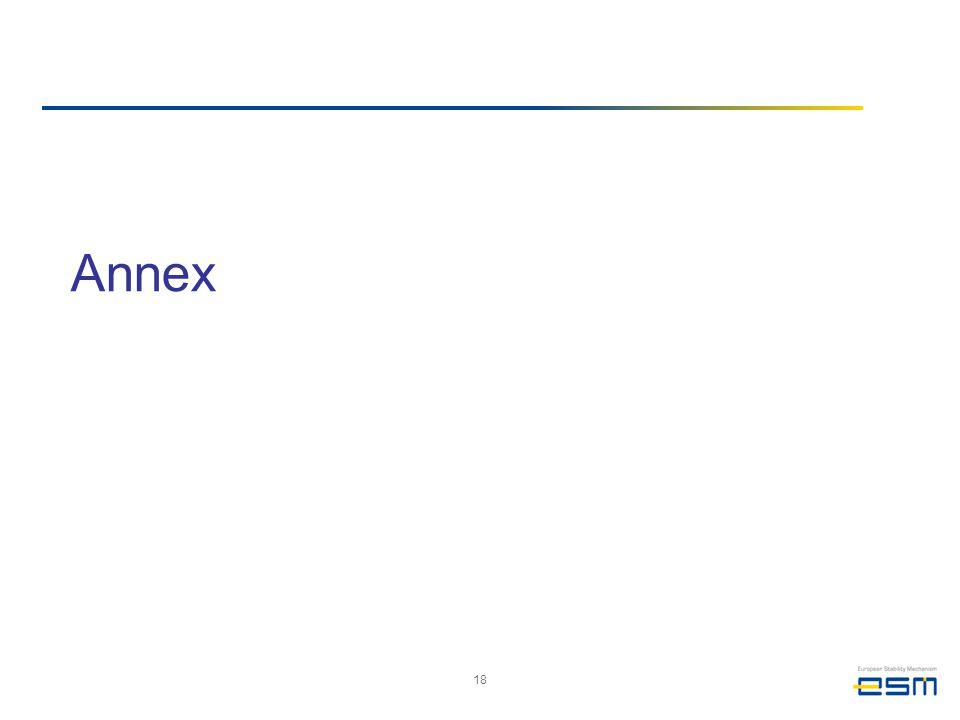 Annex 18