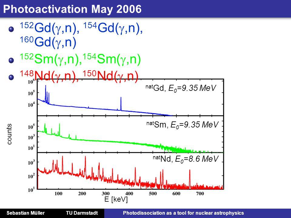 Sebastian Müller TU DarmstadtPhotodissociation as a tool for nuclear astrophysics Photoactivation May 2006 152 Gd( ,n), 154 Gd( ,n), 160 Gd( ,n) 152 Sm( ,n), 154 Sm( ,n) 148 Nd( ,n), 150 Nd( ,n) E [keV] counts nat Gd, E 0 =9.35 MeV nat Sm, E 0 =9.35 MeV nat Nd, E 0 =8.6 MeV