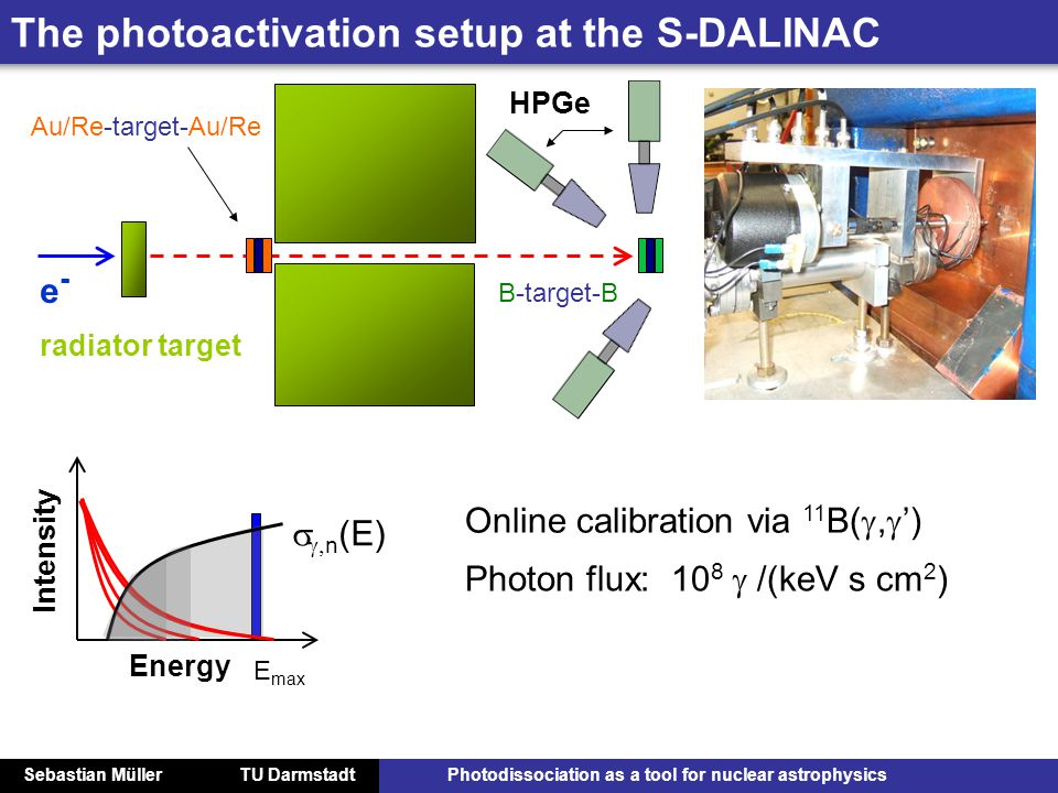 Sebastian Müller TU DarmstadtPhotodissociation as a tool for nuclear astrophysics The photoactivation setup at the S-DALINAC HPGe radiator target e-e-