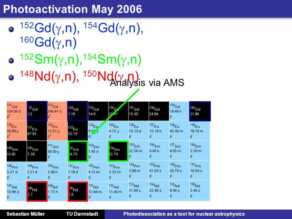 Sebastian Müller TU DarmstadtPhotodissociation as a tool for nuclear astrophysics Photoactivation May 2006 152 Gd( ,n), 154 Gd( ,n), 160 Gd( ,n) 152 Sm( ,n), 154 Sm( ,n) 148 Nd( ,n), 150 Nd( ,n) Analysis via AMS
