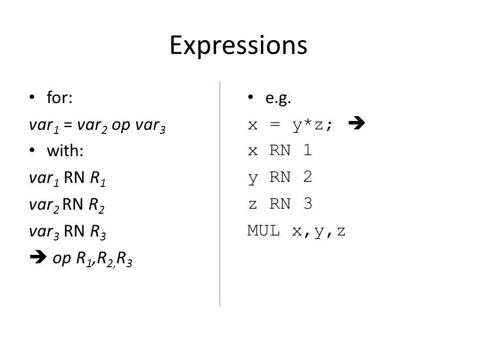 Expressions for: var 1 = var 2 op var 3 with: var 1 RN R 1 var 2 RN R 2 var 3 RN R 3  op R 1,R 2, R 3 e.g.