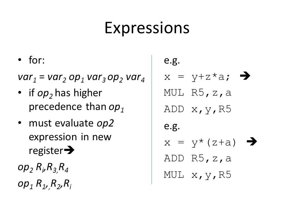 Expressions for: var 1 = var 2 op 1 var 3 op 2 var 4 if op 2 has higher precedence than op 1 must evaluate op2 expression in new register  op 2 R i,R 3, R 4 op 1 R 1,, R 2,R i e.g.
