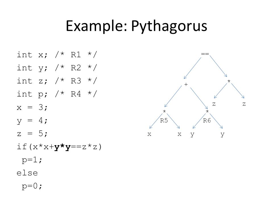 Example: Pythagorus int x; /* R1 */ int y; /* R2 */ int z; /* R3 */ int p; /* R4 */ x = 3; y = 4; z = 5; if(x*x+y*y==z*z) p=1; else p=0; == + * R5 xx
