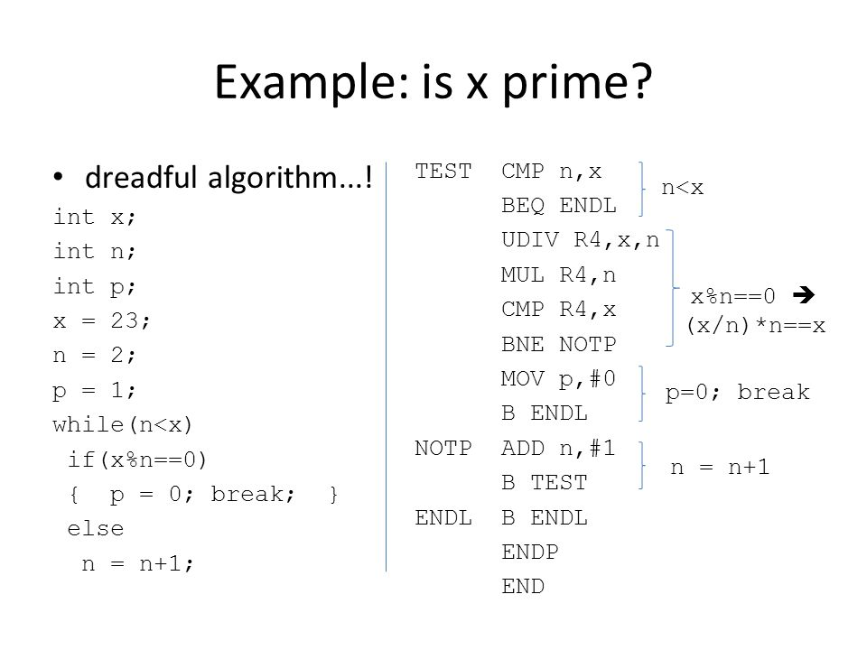 Example: is x prime? dreadful algorithm...! int x; int n; int p; x = 23; n = 2; p = 1; while(n<x) if(x%n==0) { p = 0; break; } else n = n+1; TESTCMP n