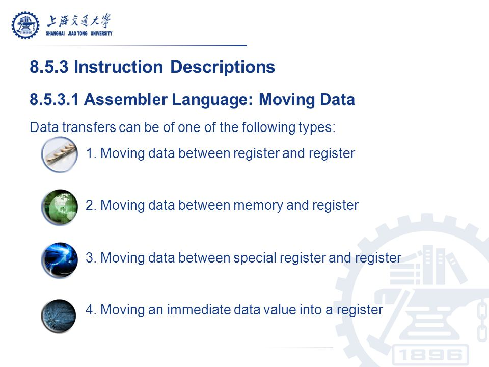 8.5.3 Instruction Descriptions 8.5.3.1 Assembler Language: Moving Data Data transfers can be of one of the following types: 1. Moving data between reg