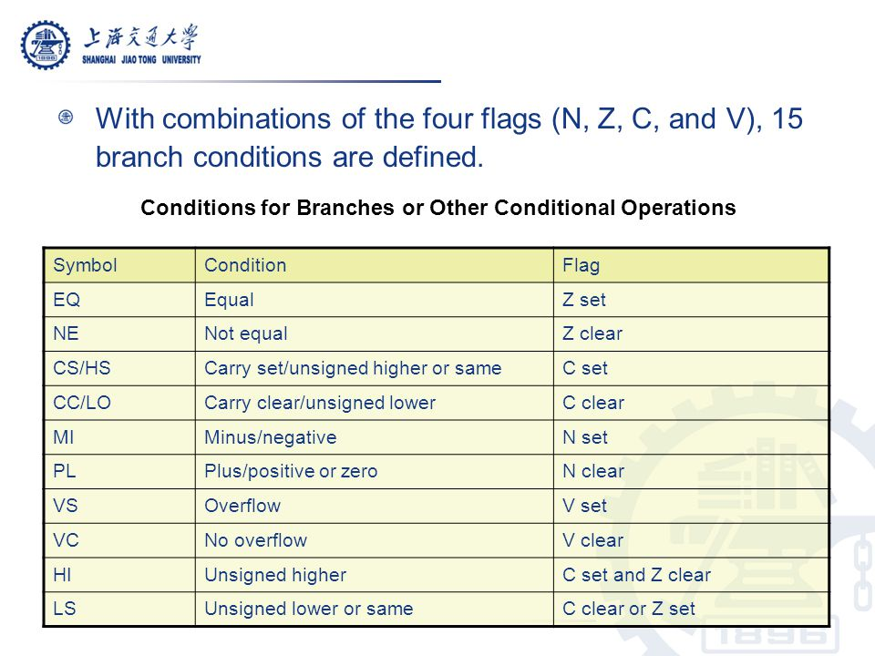With combinations of the four flags (N, Z, C, and V), 15 branch conditions are defined. Conditions for Branches or Other Conditional Operations Symbol