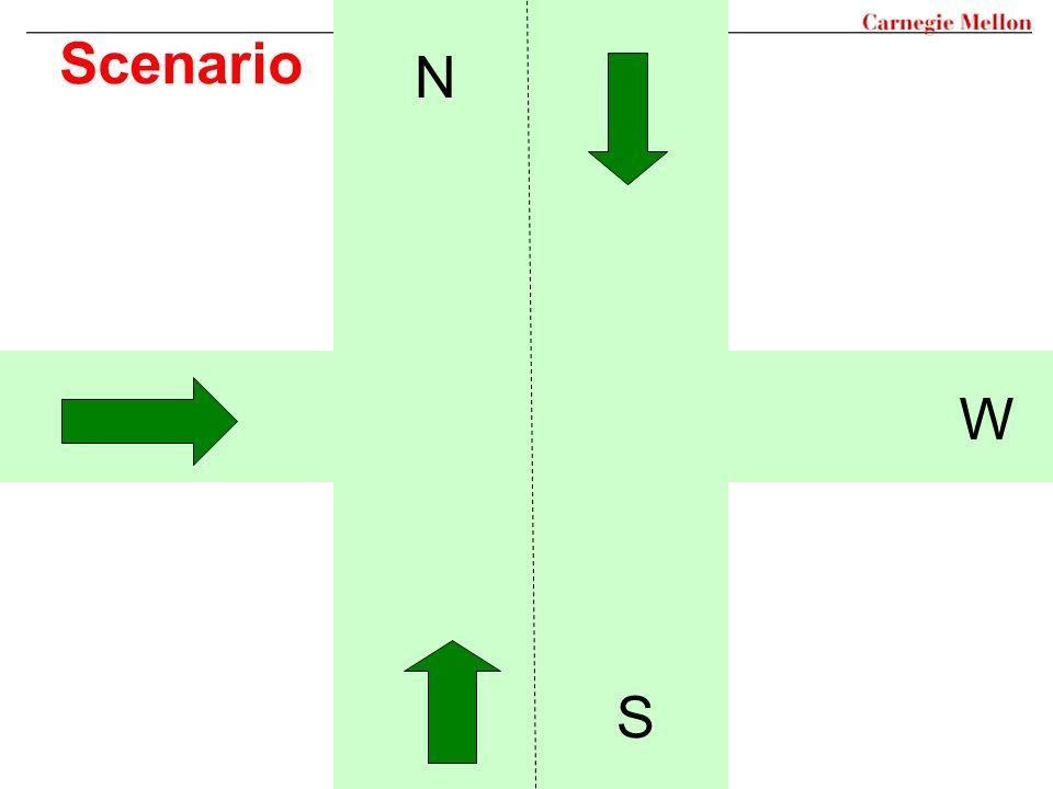 N S W Scenario