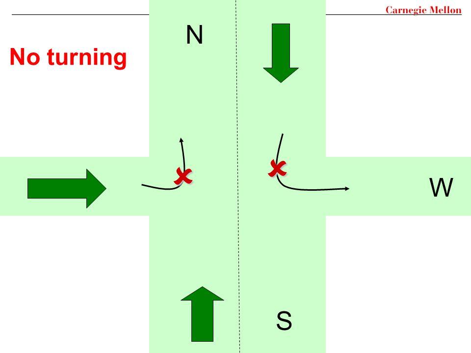 N S W   No turning