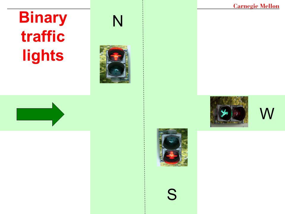 N S W Binary traffic lights