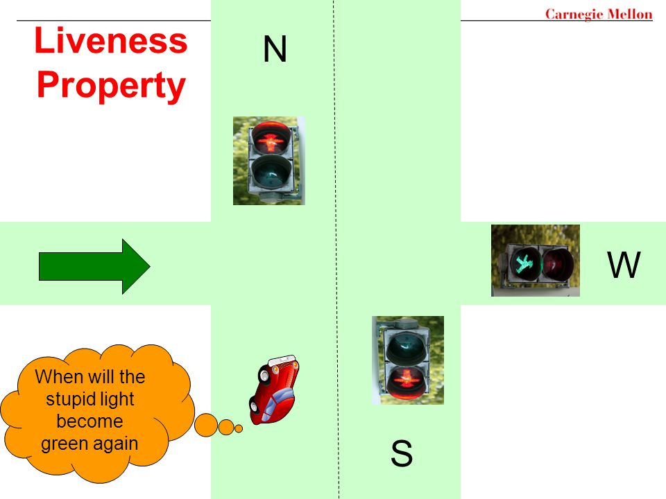 N S W Liveness Property When will the stupid light become green again