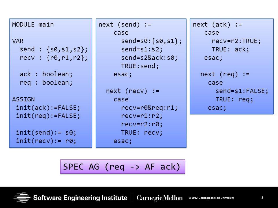 3 © 2012 Carnegie Mellon University MODULE main VAR send : {s0,s1,s2}; recv : {r0,r1,r2}; ack : boolean; req : boolean; ASSIGN init(ack):=FALSE; init(