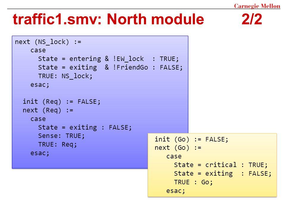 traffic1.smv: North module2/2 next (NS_lock) := case State = entering & !EW_lock : TRUE; State = exiting & !FriendGo : FALSE; TRUE: NS_lock; esac; ini