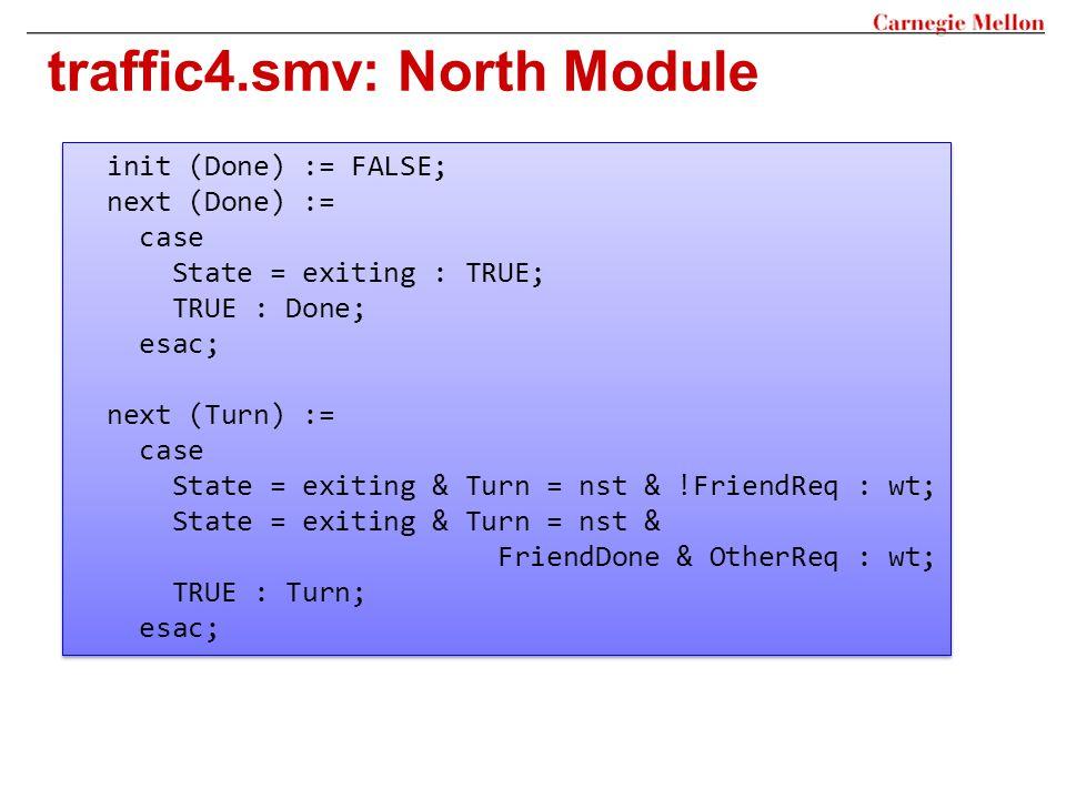 traffic4.smv: North Module init (Done) := FALSE; next (Done) := case State = exiting : TRUE; TRUE : Done; esac; next (Turn) := case State = exiting &