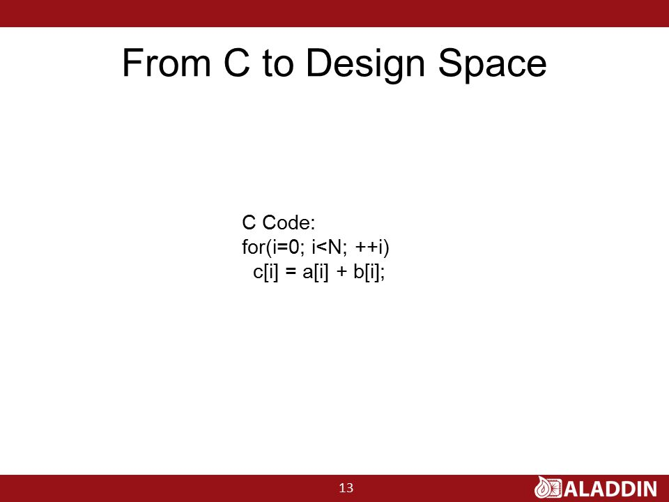 From C to Design Space C Code: for(i=0; i<N; ++i) c[i] = a[i] + b[i]; 13