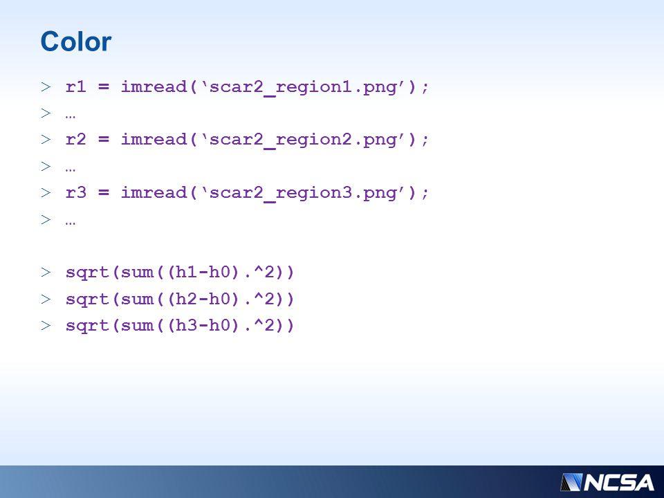 Color >r1 = imread('scar2_region1.png'); >… >r2 = imread('scar2_region2.png'); >… >r3 = imread('scar2_region3.png'); >… >sqrt(sum((h1-h0).^2)) >sqrt(sum((h2-h0).^2)) >sqrt(sum((h3-h0).^2))