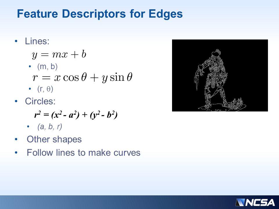 Feature Descriptors for Edges Lines: (m, b) (r,  ) Circles: r 2 = (x 2 - a 2 ) + (y 2 - b 2 ) (a, b, r) Other shapes Follow lines to make curves