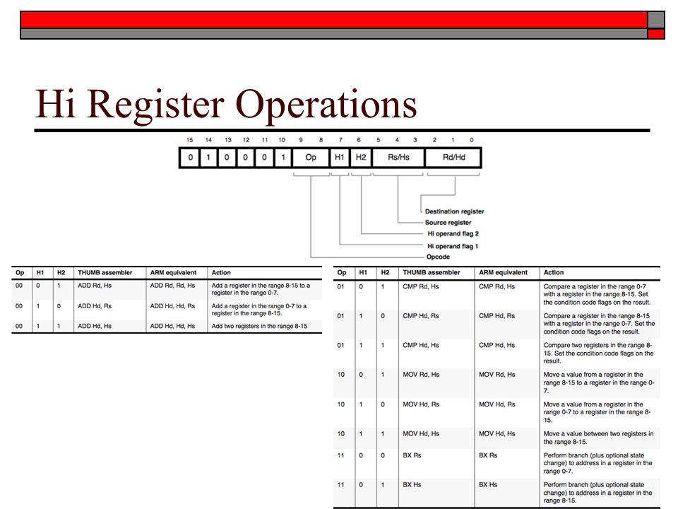 Hi Register Operations 31