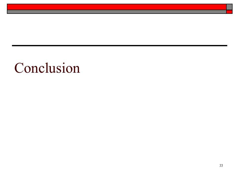 Conclusion 33