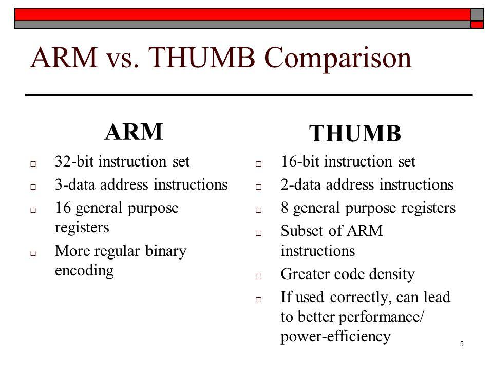 ARM vs.