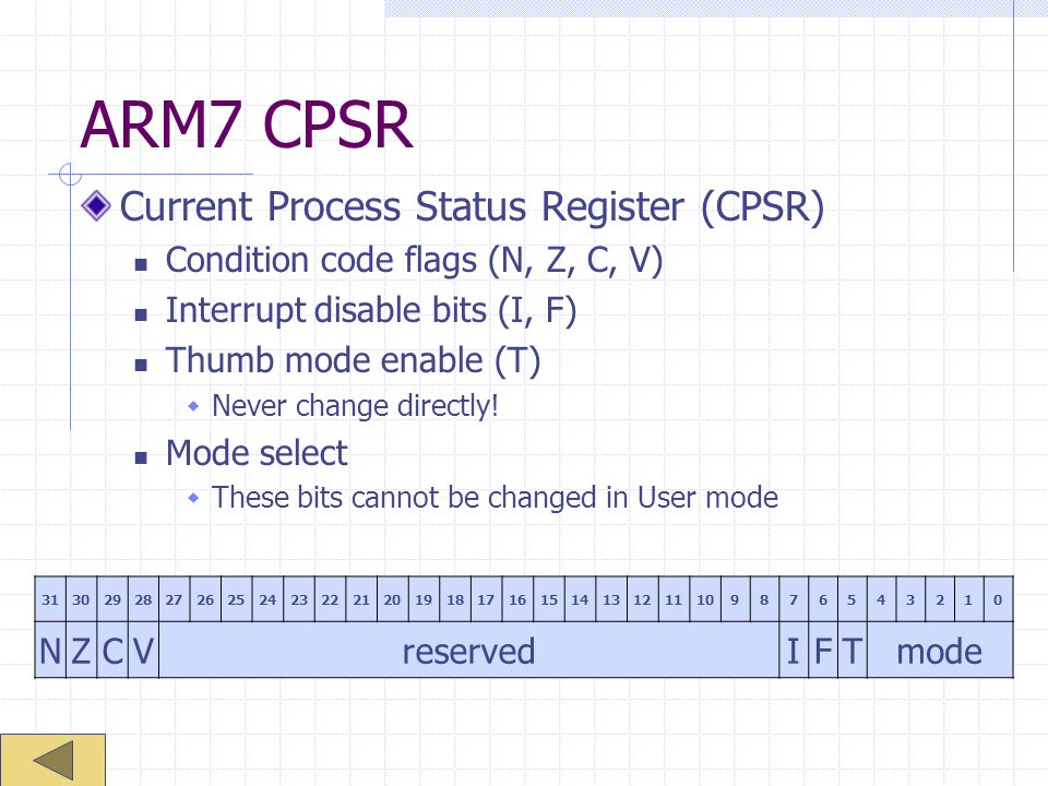 ARM7 CPSR Current Process Status Register (CPSR) Condition code flags (N, Z, C, V) Interrupt disable bits (I, F) Thumb mode enable (T)  Never change