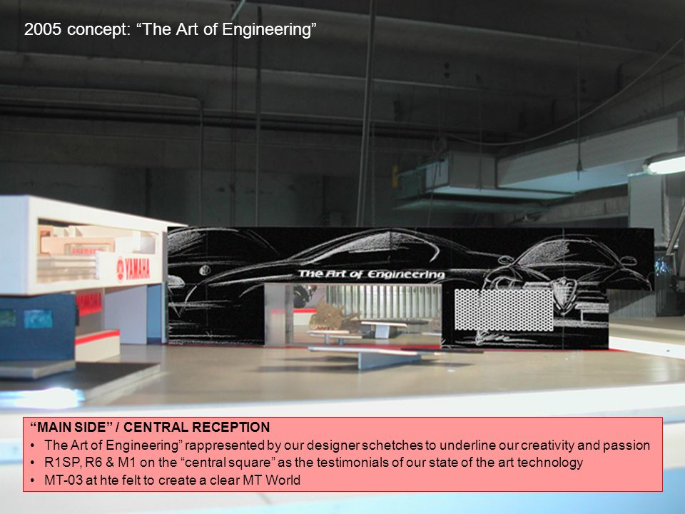 2005 concept: The Art of Engineering MAIN SIDE / CENTRAL RECEPTION The Art of Engineering rappresented by our designer schetches to underline our creativity and passion R1SP, R6 & M1 on the central square as the testimonials of our state of the art technology MT-03 at hte felt to create a clear MT World