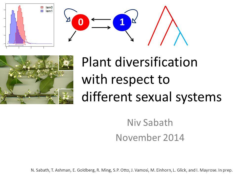 Plant diversification with respect to different sexual systems Niv Sabath November 2014 N. Sabath, T. Ashman, E. Goldberg, R. Ming, S.P. Otto, J. Vamo