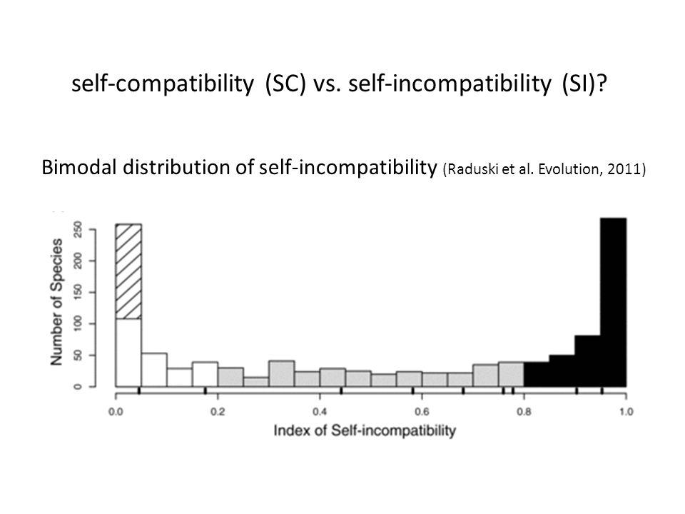 Bimodal distribution of self-incompatibility (Raduski et al. Evolution, 2011)