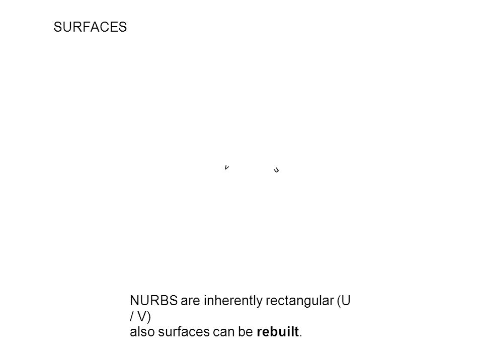 SURFACES NURBS are inherently rectangular (U / V) u v also surfaces can be rebuilt.