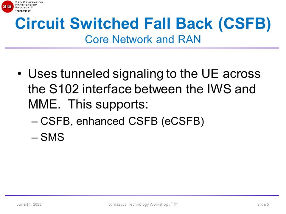 June 14, 2012 cdma2000 Technology Workshop 广州 Slide 5 Circuit Switched Fall Back (CSFB) Core Network and RAN Uses tunneled signaling to the UE across