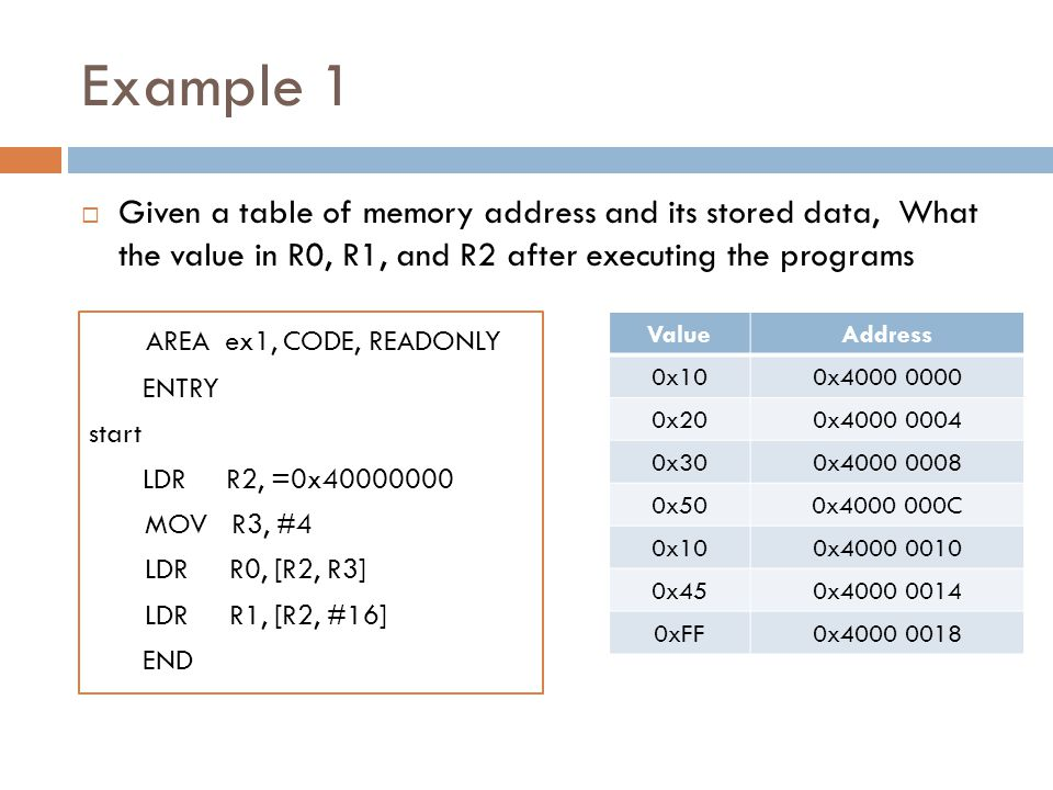 Example 1  Given a table of memory address and its stored data, What the value in R0, R1, and R2 after executing the programs ValueAddress 0x100x4000 0000 0x200x4000 0004 0x300x4000 0008 0x500x4000 000C 0x100x4000 0010 0x450x4000 0014 0xFF0x4000 0018 AREA ex1, CODE, READONLY ENTRY start LDR R2, =0x40000000 MOV R3, #4 LDR R0, [R2, R3] LDR R1, [R2, #16] END