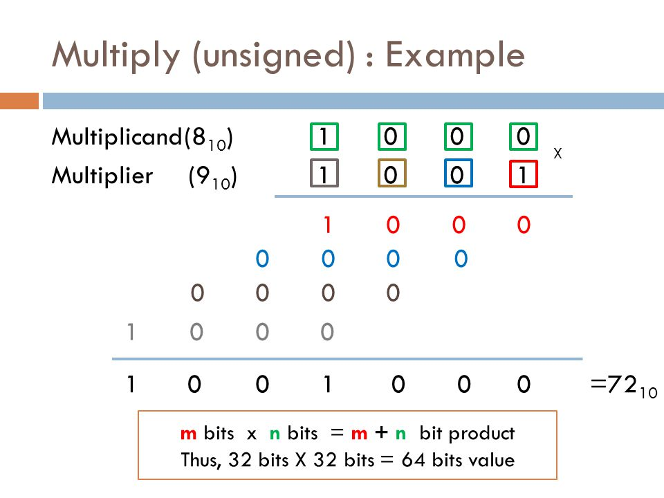 Multiply (unsigned) : Example Multiplicand(8 10 )1000 Multiplier (9 10 )1001 X 0001 0000 0000 0001 0001001 m bits x n bits = m + n bit product Thus, 32 bits X 32 bits = 64 bits value =72 10