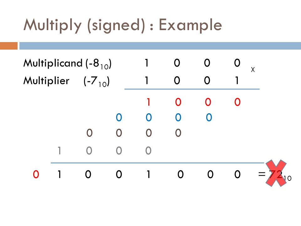Multiply (signed) : Example Multiplicand (-8 10 )1000 Multiplier(-7 10 )1001 X 0001 0000 0000 0001 0001001= 72 10 0
