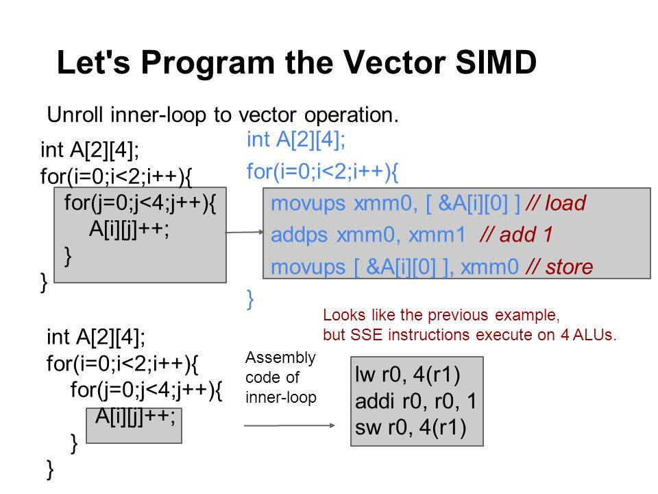 Let s Program the Vector SIMD int A[2][4]; for(i=0;i<2;i++){ movups xmm0, [ &A[i][0] ] // load addps xmm0, xmm1 // add 1 movups [ &A[i][0] ], xmm0 // store } int A[2][4]; for(i=0;i<2;i++){ for(j=0;j<4;j++){ A[i][j]++; } Unroll inner-loop to vector operation.