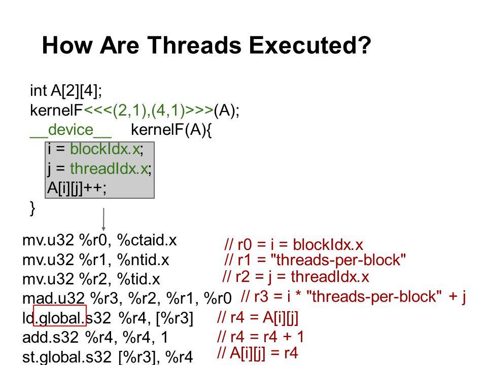 How Are Threads Executed? int A[2][4]; kernelF >>(A); __device__ kernelF(A){ i = blockIdx.x; j = threadIdx.x; A[i][j]++; } mv.u32 %r0, %ctaid.x mv.u32