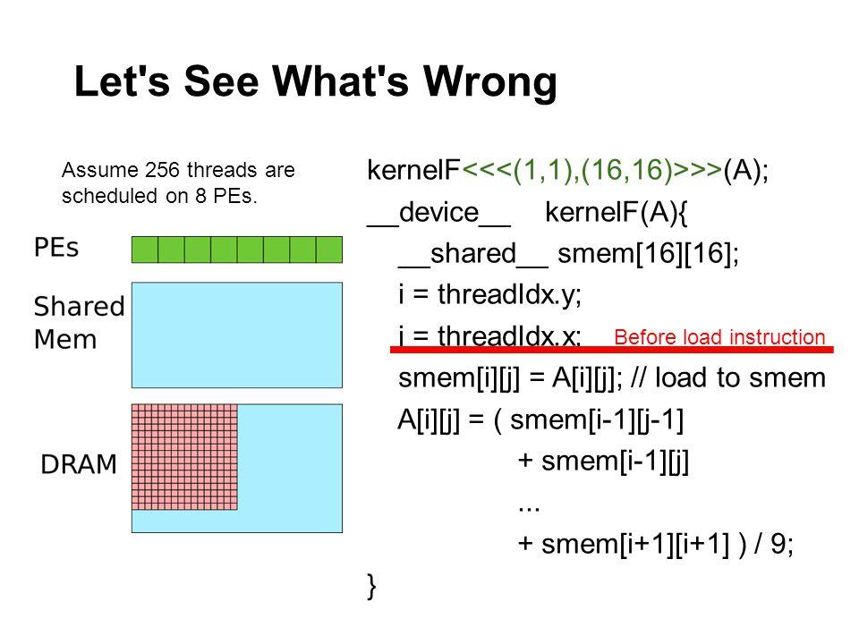 Let s See What s Wrong kernelF >>(A); __device__ kernelF(A){ __shared__ smem[16][16]; i = threadIdx.y; j = threadIdx.x; smem[i][j] = A[i][j]; // load to smem A[i][j] = ( smem[i-1][j-1] + smem[i-1][j]...
