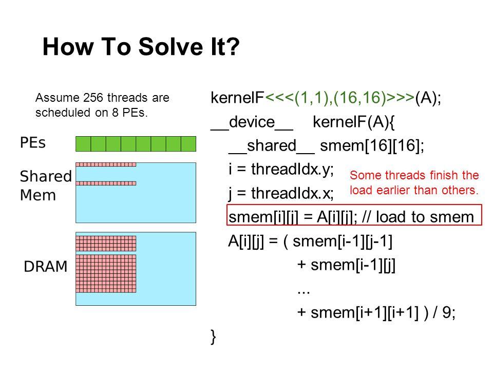 How To Solve It? kernelF >>(A); __device__ kernelF(A){ __shared__ smem[16][16]; i = threadIdx.y; j = threadIdx.x; smem[i][j] = A[i][j]; // load to sme