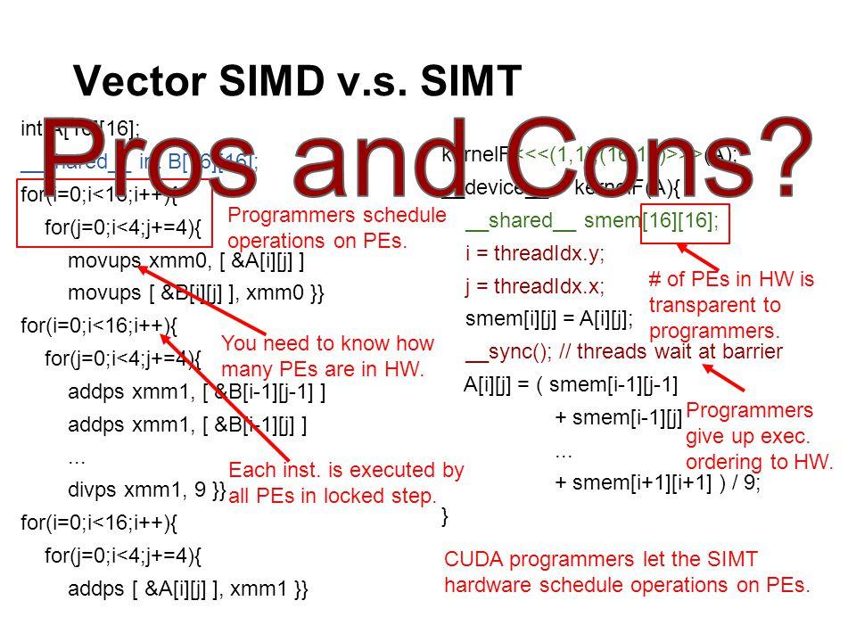 Vector SIMD v.s.