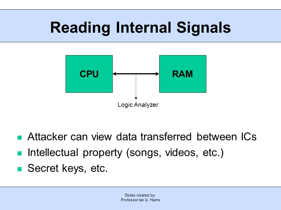Slides created by: Professor Ian G. Harris Reading Internal Signals Attacker can view data transferred between ICs Intellectual property (songs, video