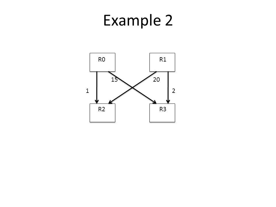 Example 2 R0R1 R2R3 1 1520 2