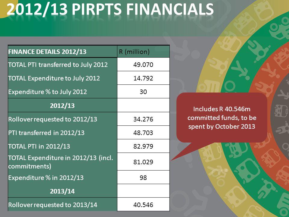 FINANCE DETAILS 2012/13 R (million) TOTAL PTI transferred to July 201249.070 TOTAL Expenditure to July 201214.792 Expenditure % to July 201230 2012/13