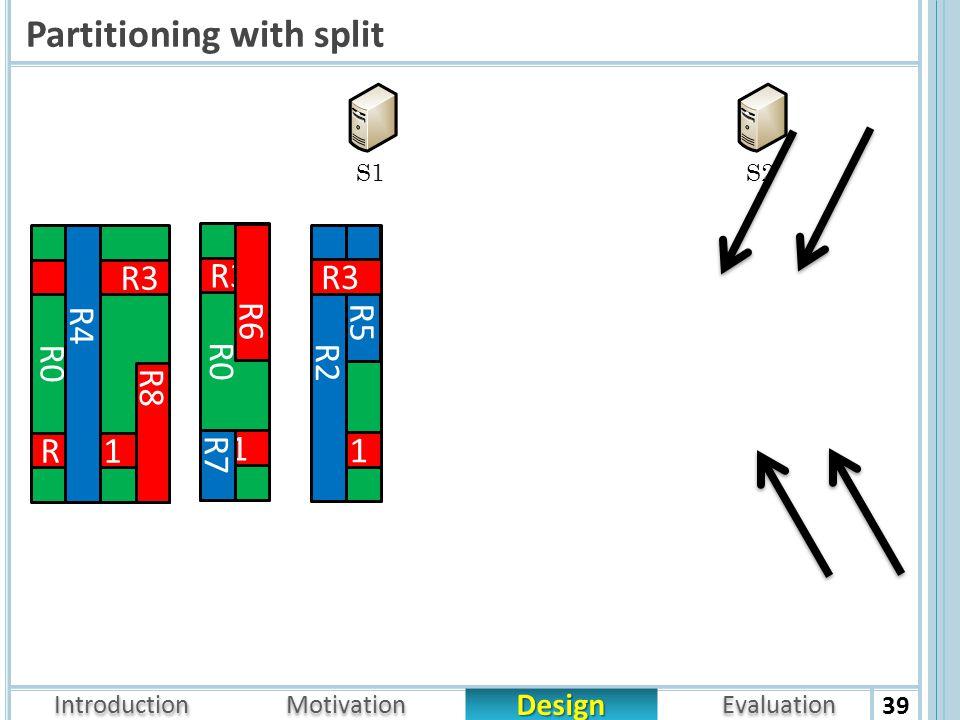 Introduction Design Motivation Evaluation Partitioning with split 39 R0 R 1 R8 R3 R4 R0 R3 R1 R7 R6 A0 R1 R5 R2 R3 S1S2