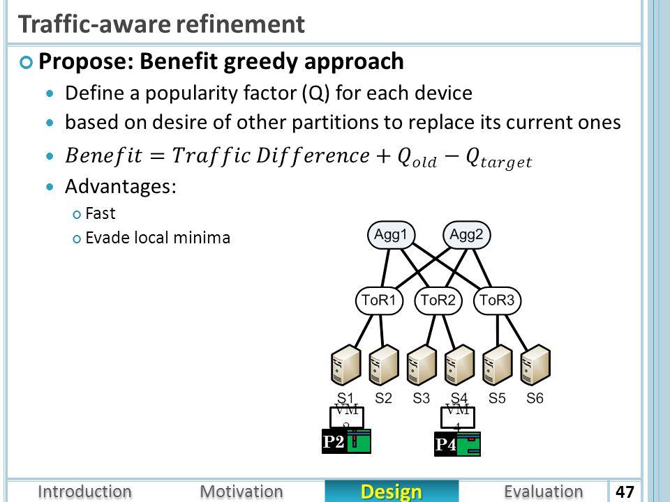 Introduction Design Motivation Evaluation Traffic-aware refinement 47 VM 2 VM 4 P2 P4