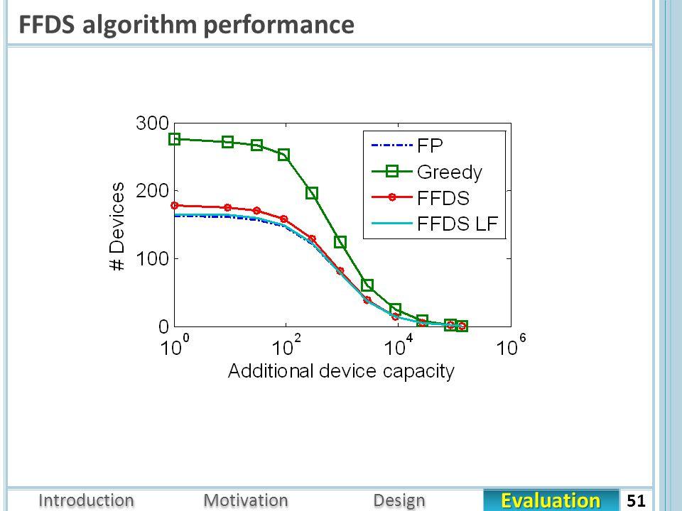 Evaluation Introduction Motivation Design FFDS algorithm performance 51