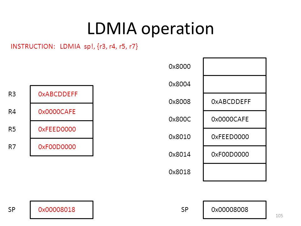 LDMIA operation R70xF00D0000 0x00008018SP 0x8000 0x8004 0x8008 INSTRUCTION: LDMIA sp!, {r3, r4, r5, r7} 0x800C 0x8010 0x8014 0x8018 R50xFEED0000 R40x0